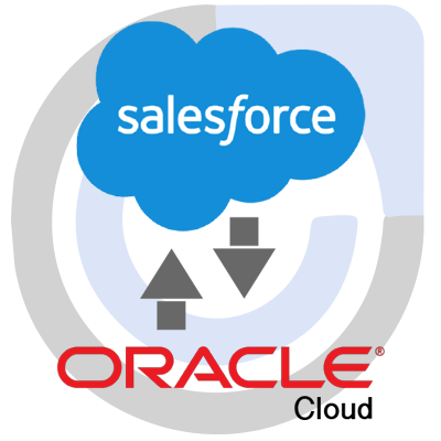Oracle ERP Cloud and Salesforce
