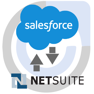 Integration for NetSuite ERP and Salesforce CRM