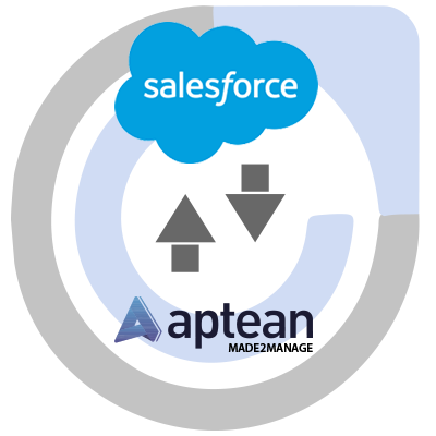 Aptean Made2Manage ERP and Salesforce CRM
