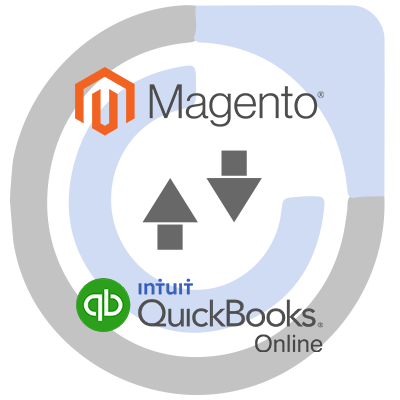 Magento CRM and QuickBooks Online ERP