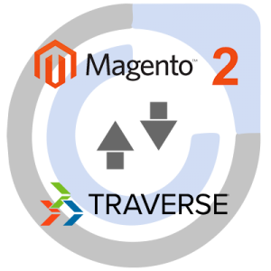 Magento 2 CRM and TRAVERSE ERP