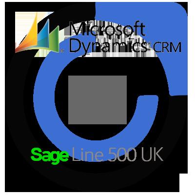 SYNC Integration for Sage Line 500 (UK) and Salesforce