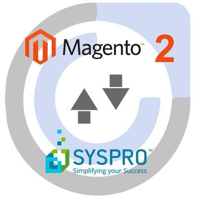 Magento 2 ERP and HubSpot CRM