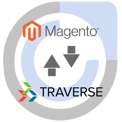 Magento CRM and TRAVERSE ERP