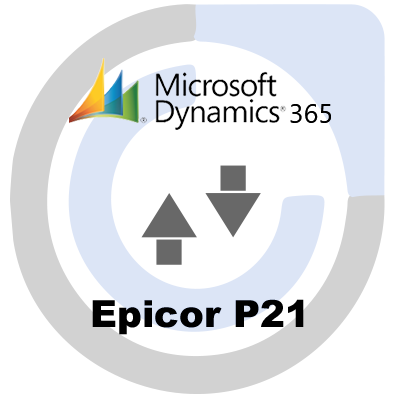 Epicor P21 and Microsoft Dynamics 365 CRM