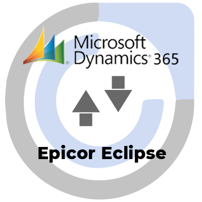 Epicor Eclipse and Microsoft Dynamics 365