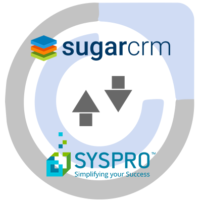 SYSPRO and Sugar CRM