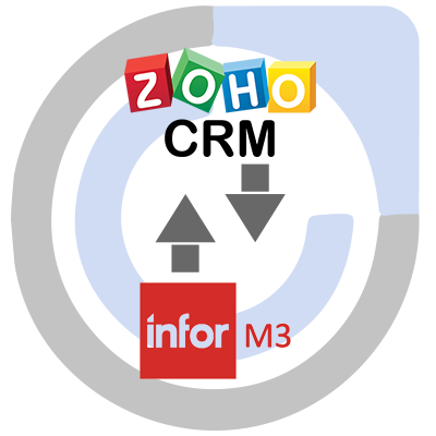 Infor M3 and Zoho CRM