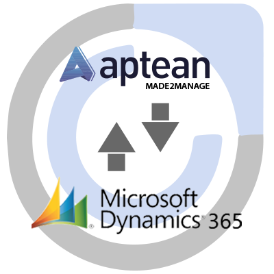 Aptean Made2Manage ERP and HubSpot CRM