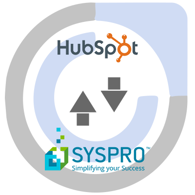 Syspro and HubSpot