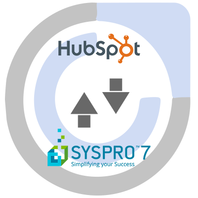 SYSPRO 7 and HubSpot