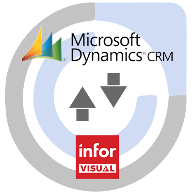 Infor VISUAL ERP and Microsoft Dynamics 365 CRM