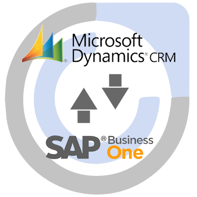 SAP Business One and Microsoft Dynamics CRM