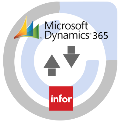 Infor ERP and Microsoft Dynamics 365