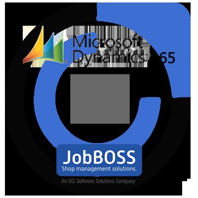 JobBOSS and Microsoft Dynamics 365