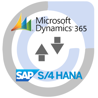 SAP S/4HANA ERP and Microsoft Dynamics 365 CRM