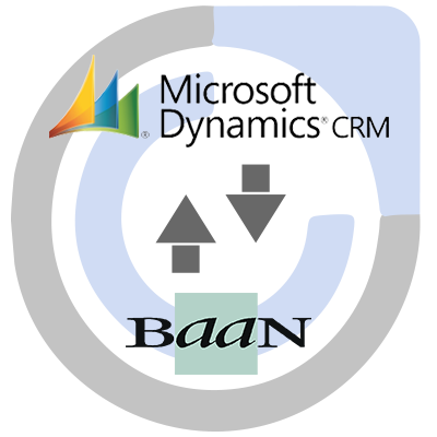 Baan and Microsoft Dynamics 365