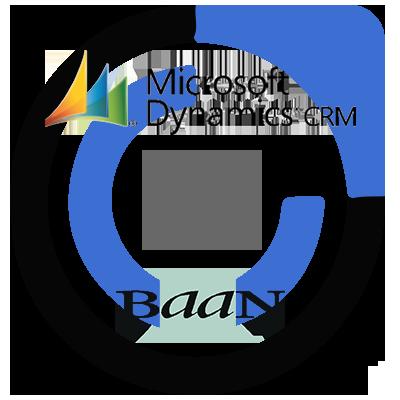 Baan and Microsoft Dynamics 365