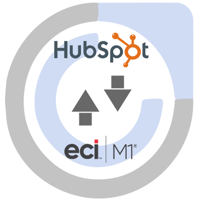 Integration for ECi M1 and HubSpot CRM