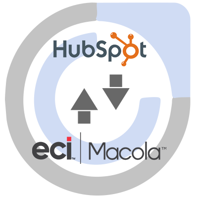 ECi Macola 10 ERP and HubSpot CRM
