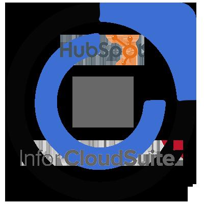 HubSpot CRM and Infor CloudSuite ERP