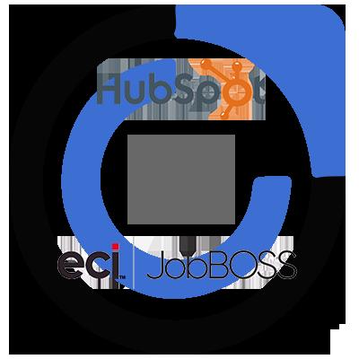ECi JobBOSS ERP and HubSpot CRM