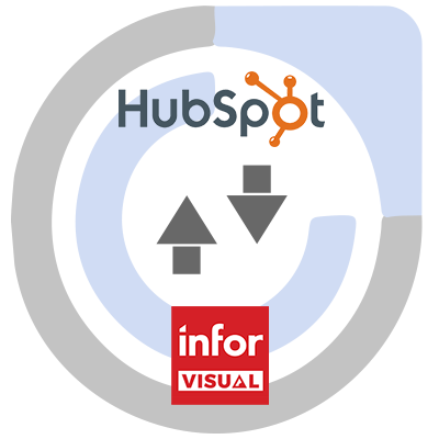 HubSpot CRM and Infor VISUAL ERP