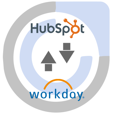 Workday ERP and HubSpot CRM