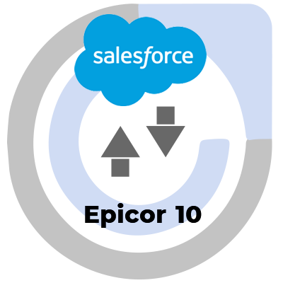 Salesforce CRM and Epicor 10 ERP