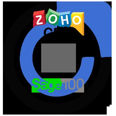 Zoho CRM and Sage 100 ERP