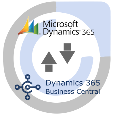 Microsoft Dynamics 365 Business Central and Microsoft Dynamics 365 CRM