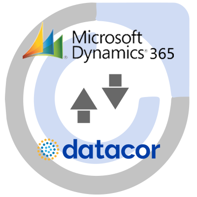 Datacor ERP and Microsoft Dynamics 365 CRM