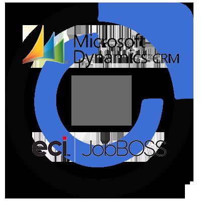 ECi JobBOSS ERP and Microsoft Dynamics 365 CRM