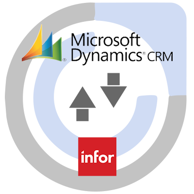 Infor LN ERP and Microsoft Dynamics 365 CRM