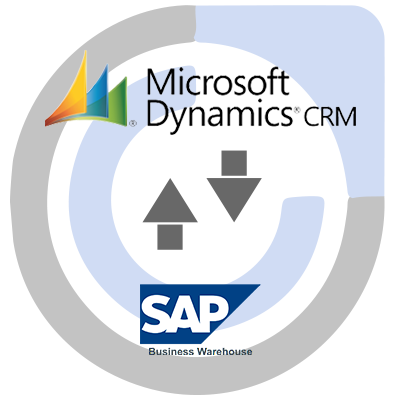 SAP Business Warehouse ERP and Microsoft Dynamics 365 CRM