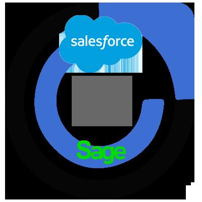 Salesforce CRM and Sage UBS ERP